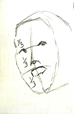 rule of thirds_portrait painting_focuspointshape.com